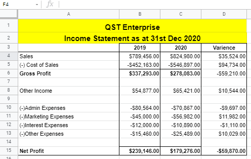 Income Statement Comparison made with Google Sheets