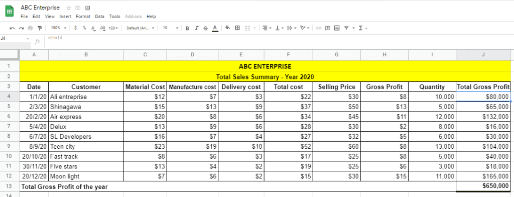 Total sales and Gross profit