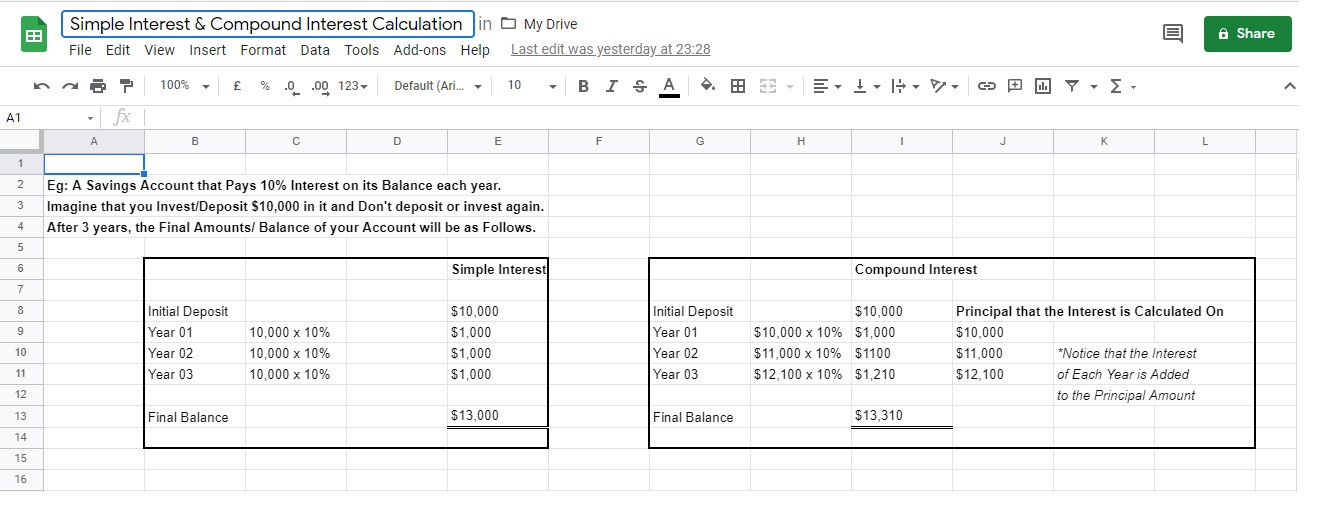 Simple Interest and Compound Interest Calculation with Google Sheets