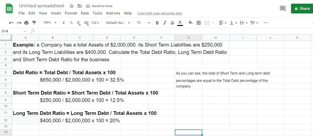 Debt Ratio calculation with Google Sheets